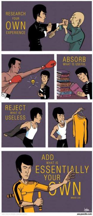 brucelee-infgraphic